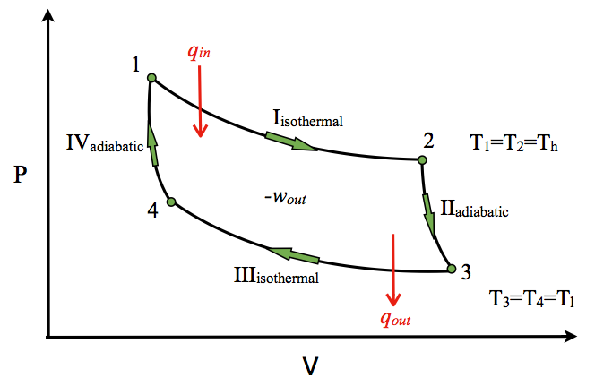 Concepts of Thermodynamics   Physics for JEE Main   Toppr